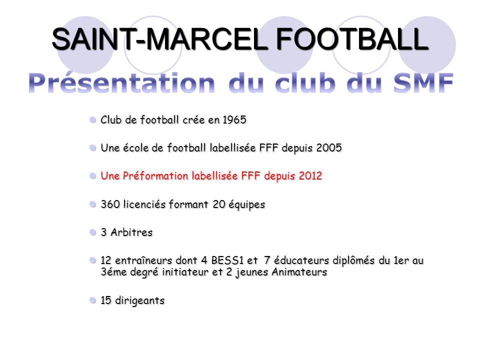 Présentation du club du SMF