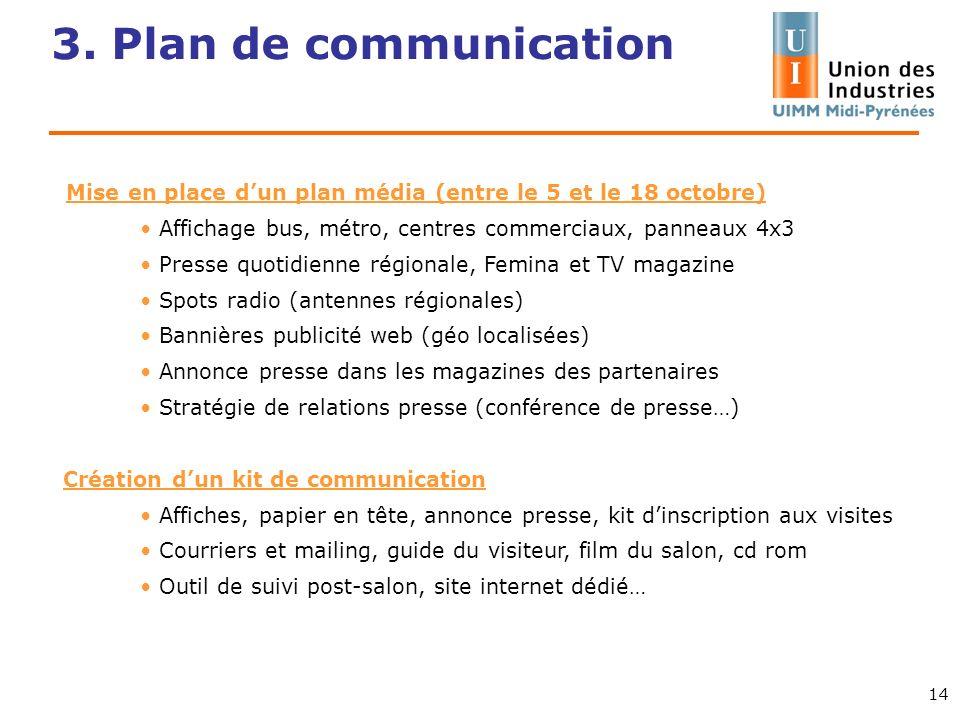 3. Plan de communicationMise en place d'un plan média (entre le 5 et le 18 octobre) Affichage bus, métro, centres commerciaux, panneaux 4x3.