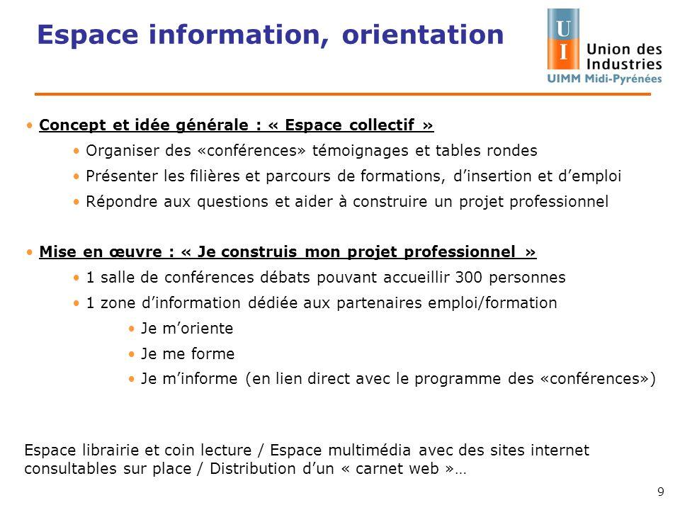 Espace information, orientation