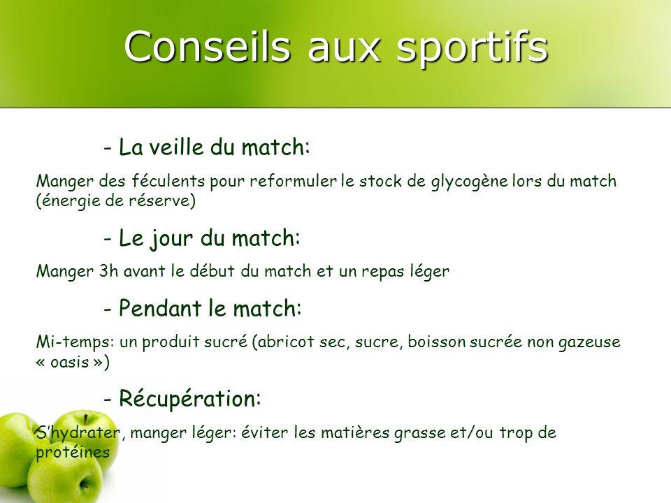 Conseils aux sportifs - La veille du match: - Le jour du match: