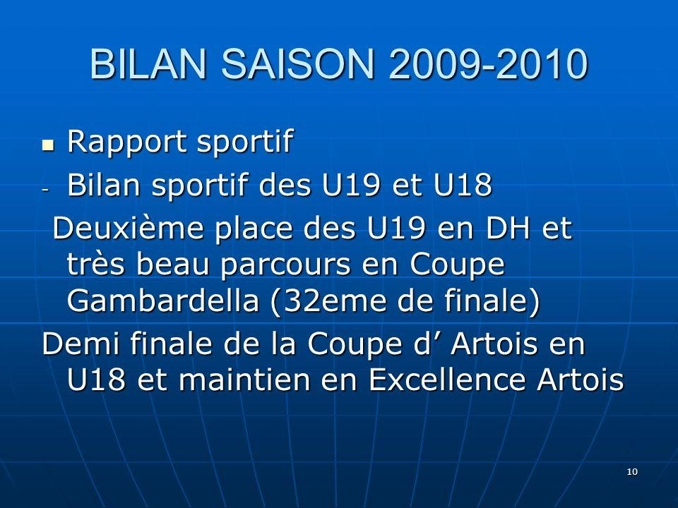 BILAN SAISON 2009-2010 Rapport sportif Bilan sportif des U19 et U18