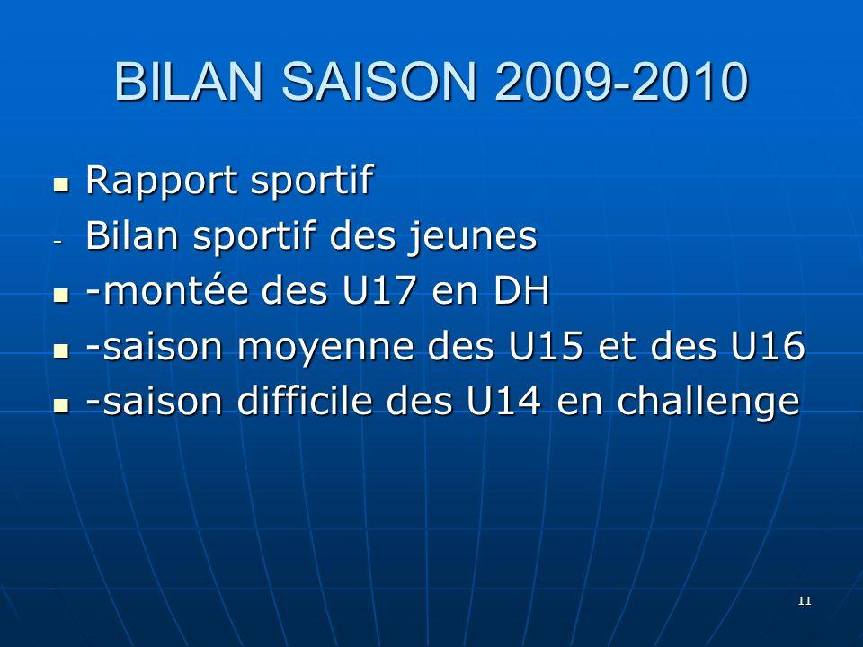 BILAN SAISON 2009-2010 Rapport sportif Bilan sportif des jeunes