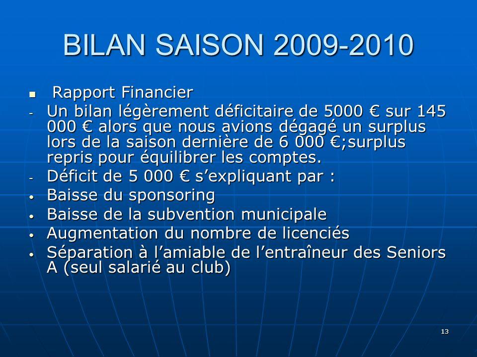BILAN SAISON 2009-2010 Rapport Financier