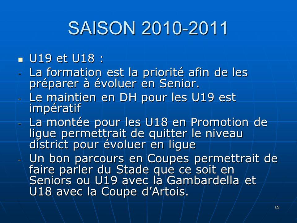 SAISON 2010-2011 U19 et U18 : La formation est la priorité afin de les préparer à évoluer en Senior.