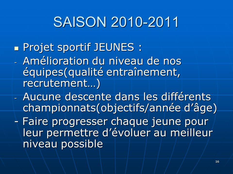 SAISON 2010-2011 Projet sportif JEUNES :