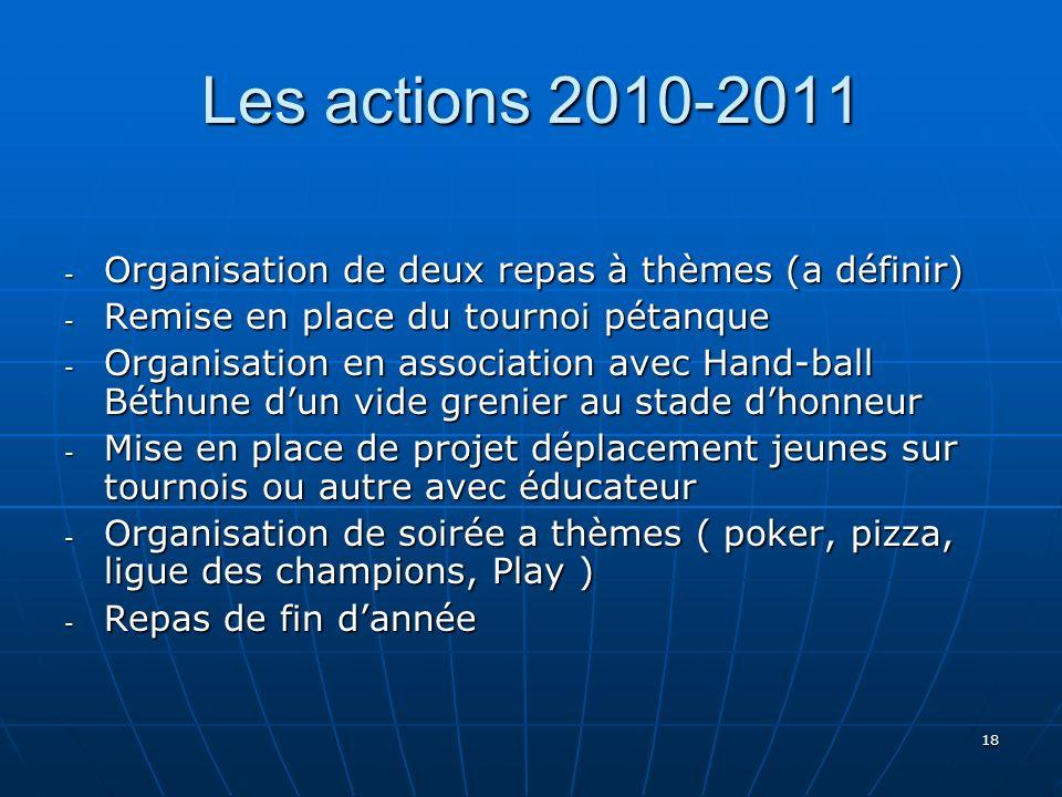 Les actions 2010-2011 Organisation de deux repas à thèmes (a définir)