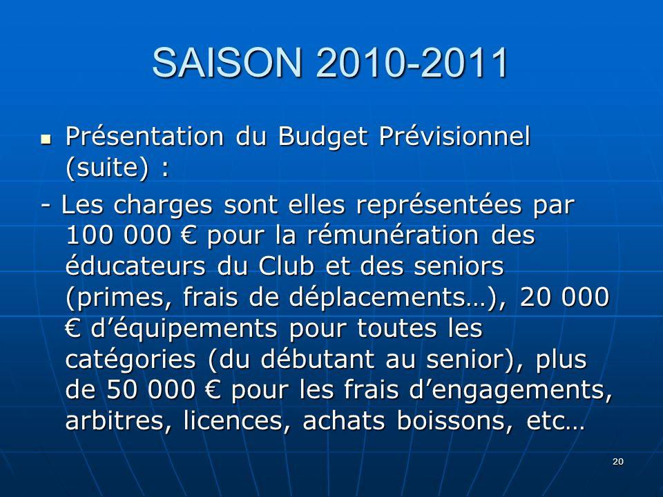 SAISON 2010-2011 Présentation du Budget Prévisionnel (suite) :