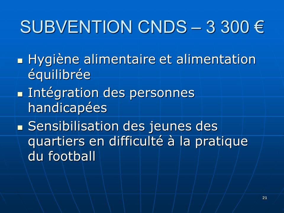 SUBVENTION CNDS – 3 300 € Hygiène alimentaire et alimentation équilibrée. Intégration des personnes handicapées.