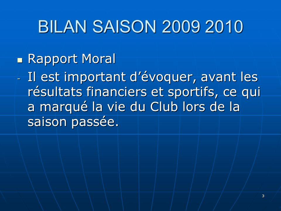 BILAN SAISON 2009 2010 Rapport Moral