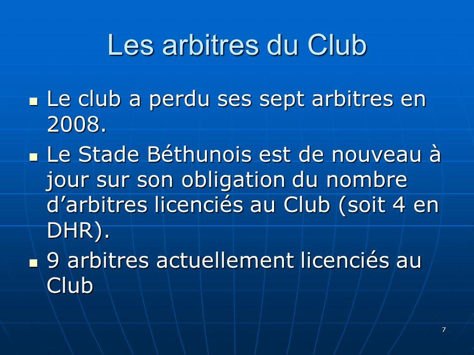 Les arbitres du Club Le club a perdu ses sept arbitres en 2008.