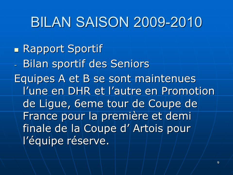 BILAN SAISON 2009-2010 Rapport Sportif Bilan sportif des Seniors