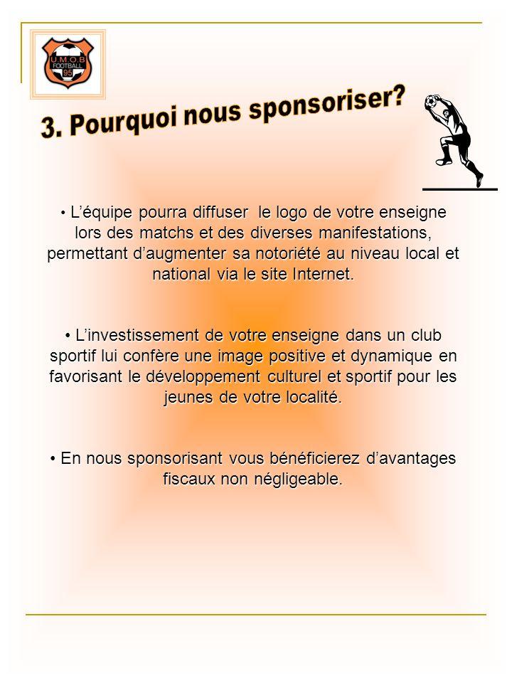 3. Pourquoi nous sponsoriser