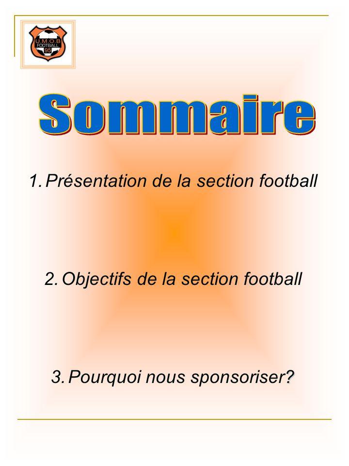Sommaire Présentation de la section football