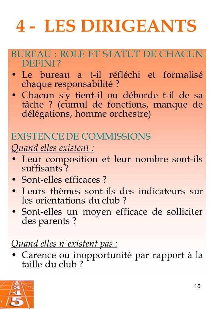 4 - LES DIRIGEANTS BUREAU : ROLE ET STATUT DE CHACUN DEFINI