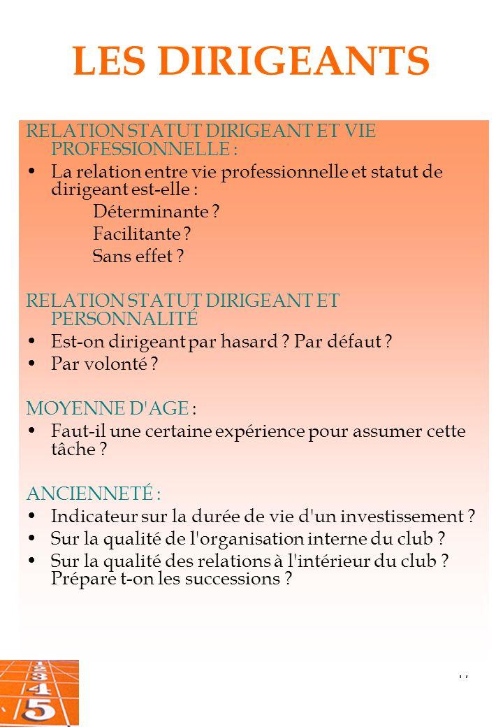 LES DIRIGEANTS RELATION STATUT DIRIGEANT ET VIE PROFESSIONNELLE :