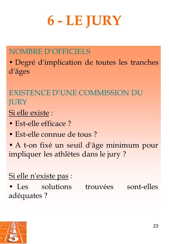 6 - LE JURY NOMBRE D'OFFICIELS