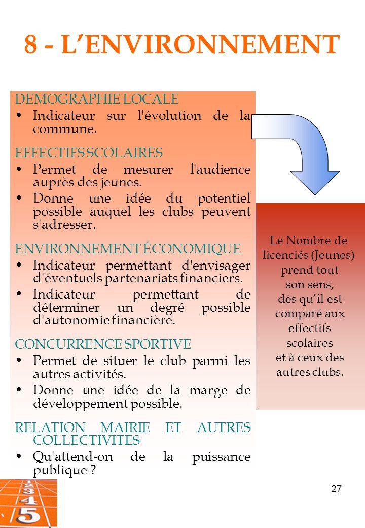 8 - L'ENVIRONNEMENT DEMOGRAPHIE LOCALE
