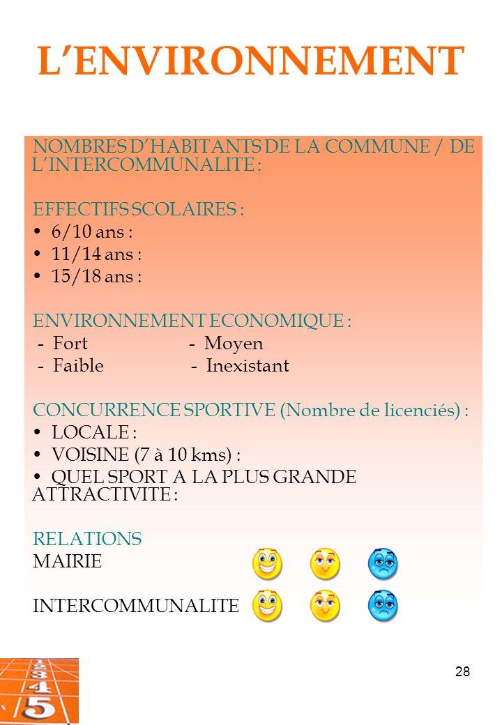 L'ENVIRONNEMENT NOMBRES D'HABITANTS DE LA COMMUNE / DE L'INTERCOMMUNALITE : EFFECTIFS SCOLAIRES : 6/10 ans :