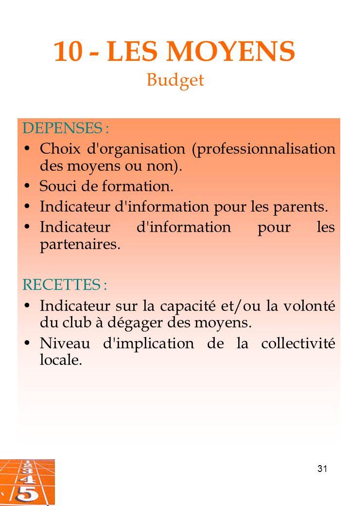 10 - LES MOYENS Budget DEPENSES :