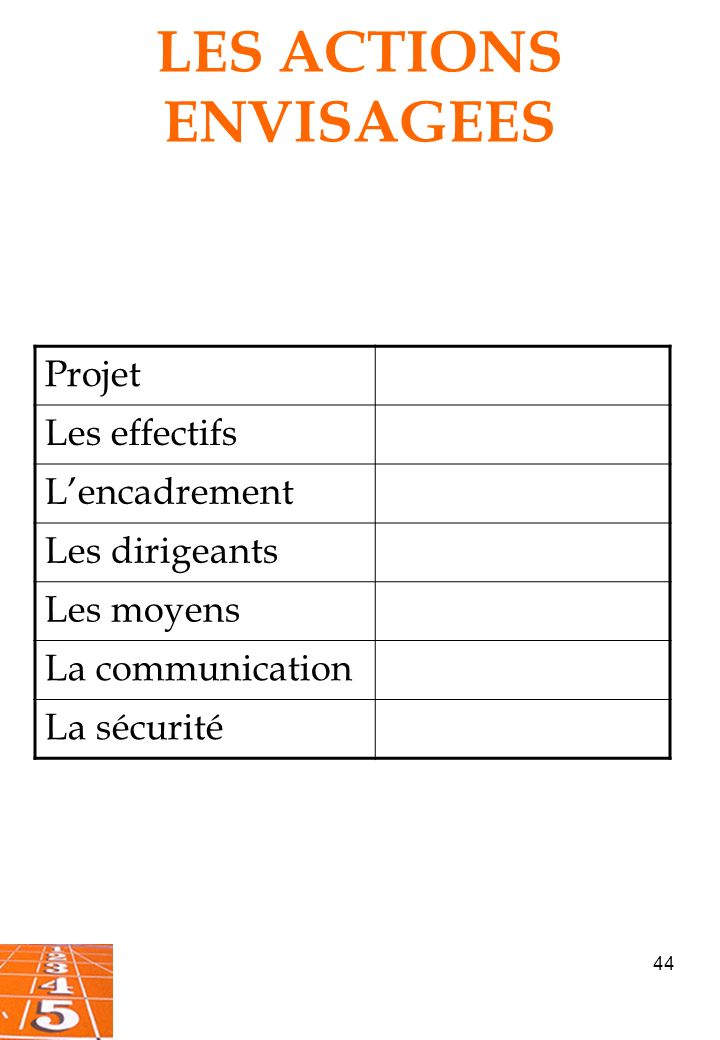 LES ACTIONS ENVISAGEES