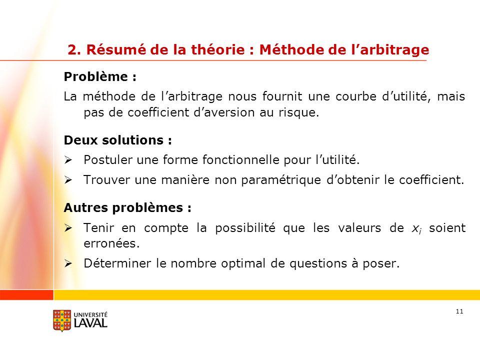 2. Résumé de la théorie : Méthode de l'arbitrage