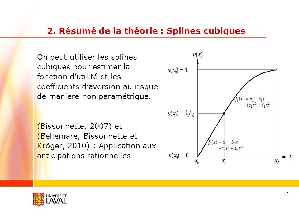 2. Résumé de la théorie : Splines cubiques