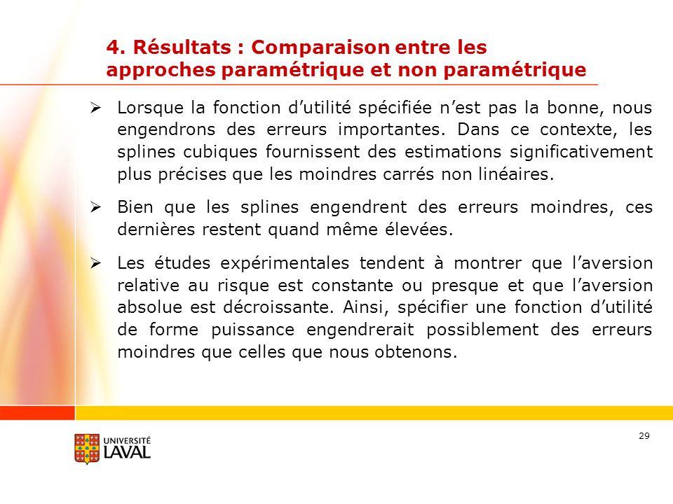 4. Résultats : Comparaison entre les approches paramétrique et non paramétrique