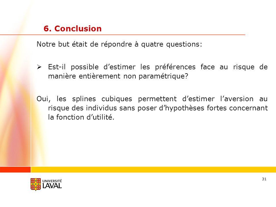 6. Conclusion Notre but était de répondre à quatre questions: