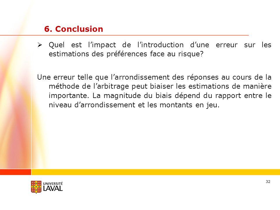 6. Conclusion Quel est l'impact de l'introduction d'une erreur sur les estimations des préférences face au risque