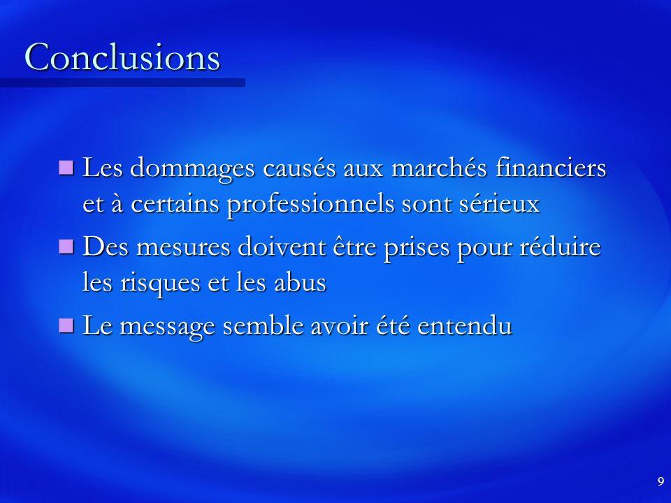 Conclusions Les dommages causés aux marchés financiers et à certains professionnels sont sérieux.