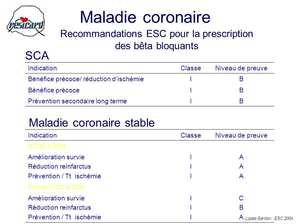 Maladie coronaire SCA Maladie coronaire stable