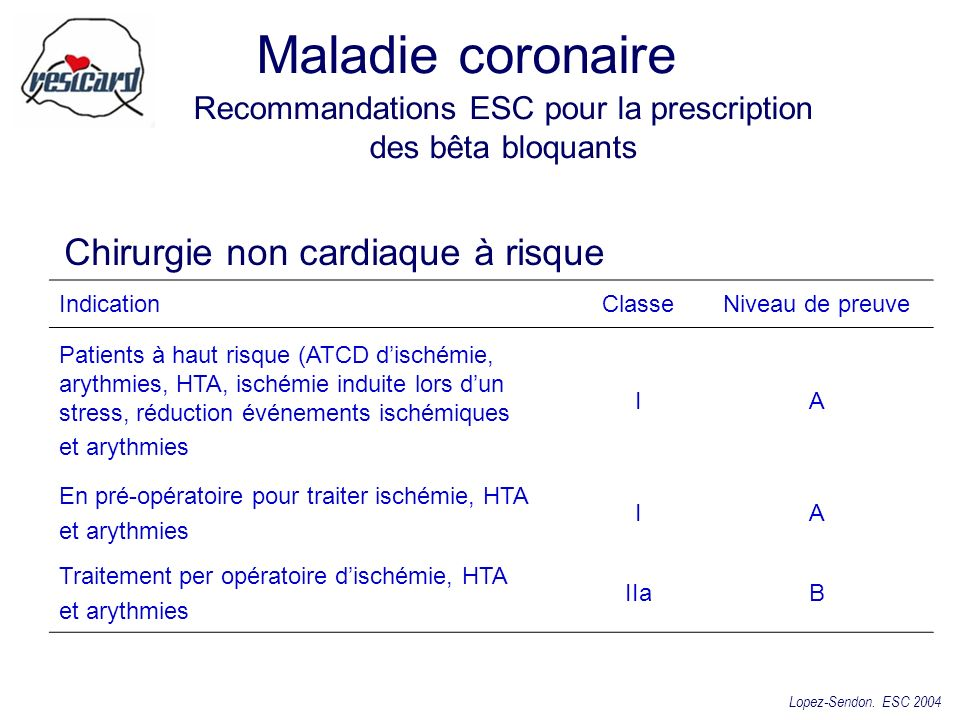 Maladie coronaire Chirurgie non cardiaque à risque