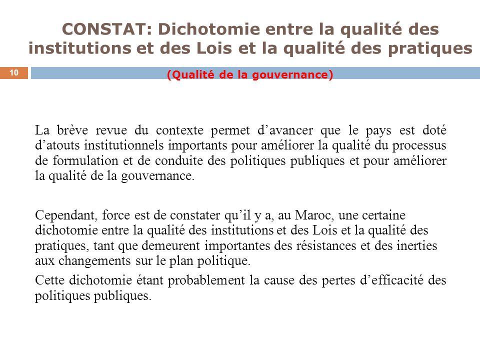 CONSTAT: Dichotomie entre la qualité des institutions et des Lois et la qualité des pratiques (Qualité de la gouvernance)