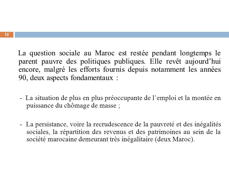 La question sociale au Maroc est restée pendant longtemps le parent pauvre des politiques publiques. Elle revêt aujourd'hui encore, malgré les efforts fournis depuis notamment les années 90, deux aspects fondamentaux :
