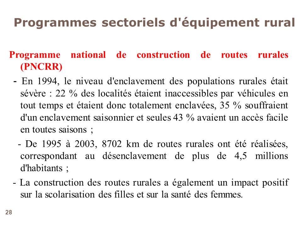 Programmes sectoriels d équipement rural