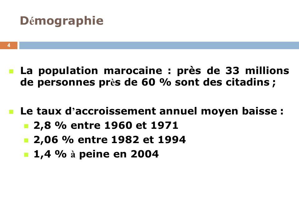 Démographie La population marocaine : près de 33 millions de personnes près de 60 % sont des citadins ;