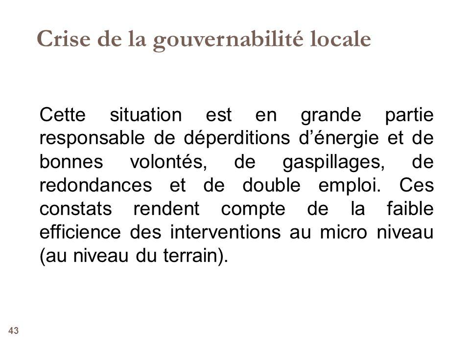 Crise de la gouvernabilité locale