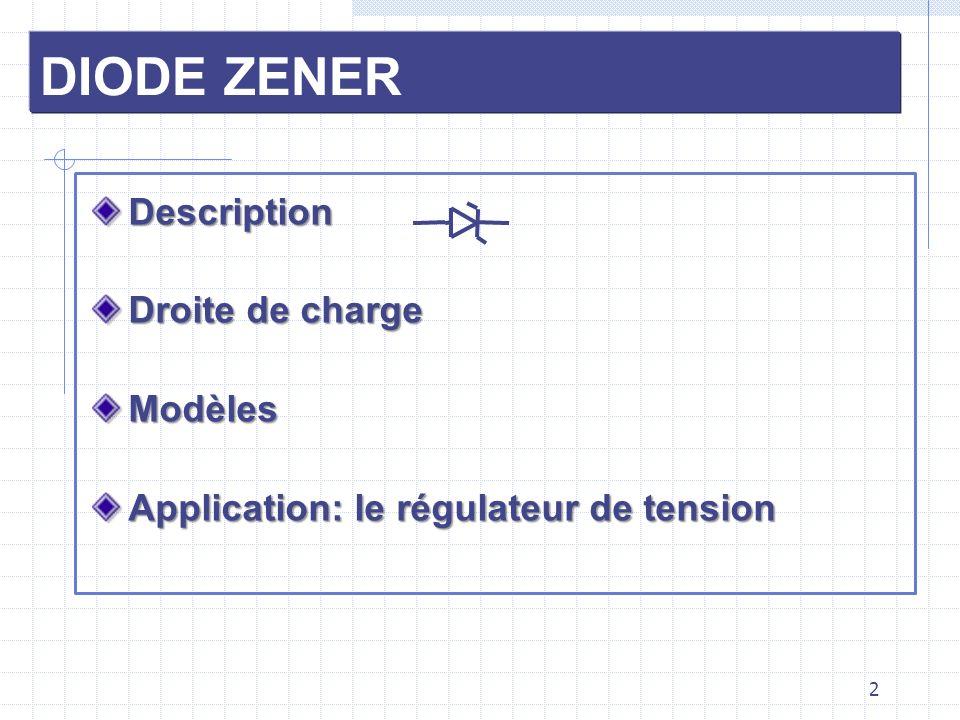 DIODE ZENER Description Droite de charge Modèles