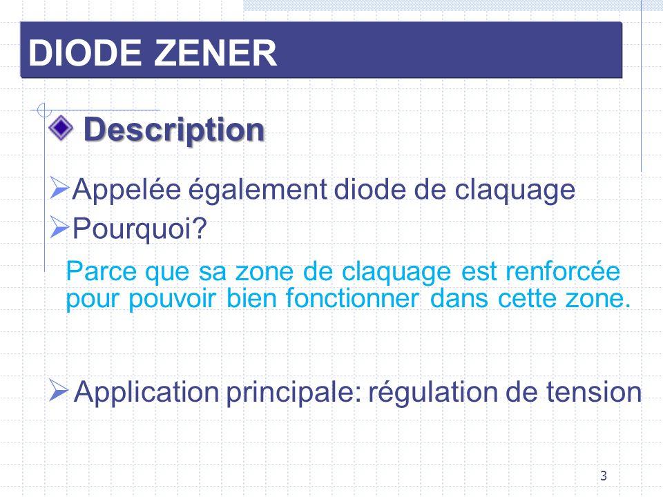 DIODE ZENER Description Appelée également diode de claquage Pourquoi