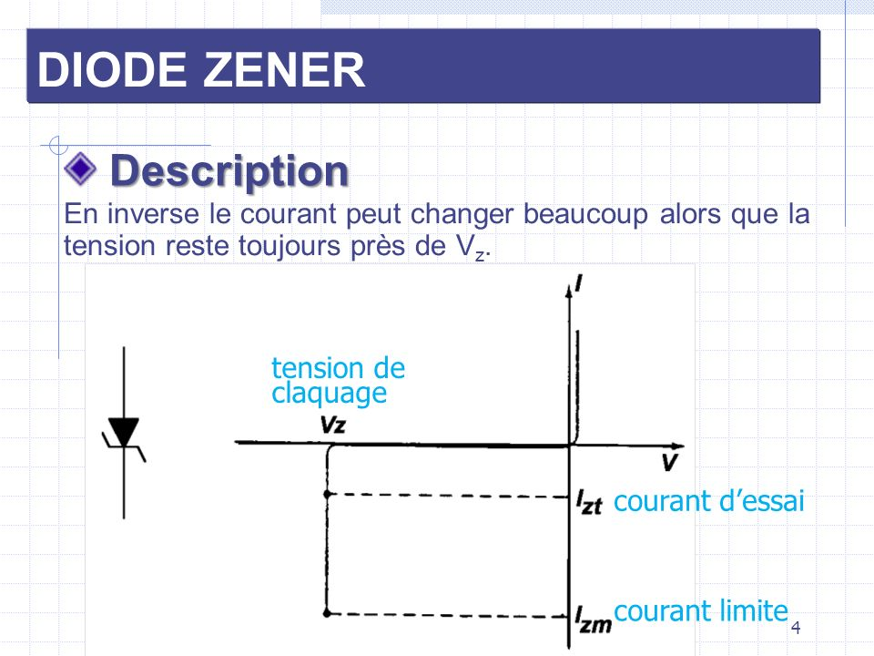 DIODE ZENER Description