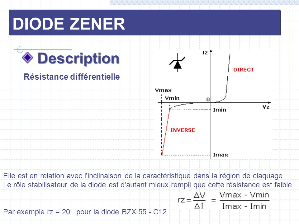 DIODE ZENER Description Résistance différentielle
