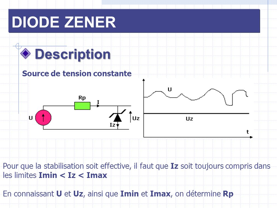 DIODE ZENER Description Source de tension constante