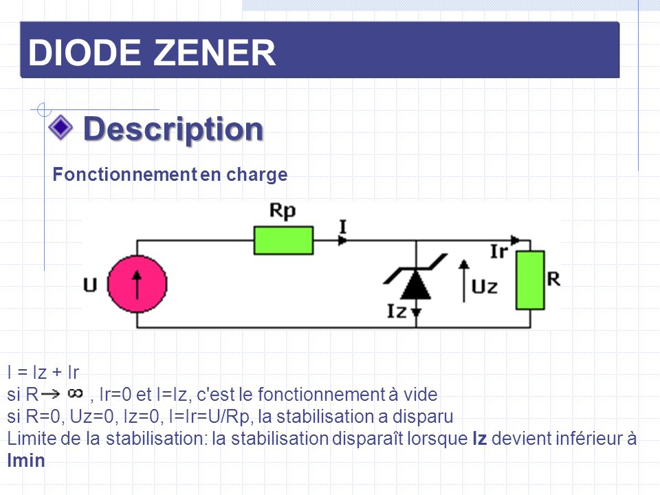DIODE ZENER Description Fonctionnement en charge