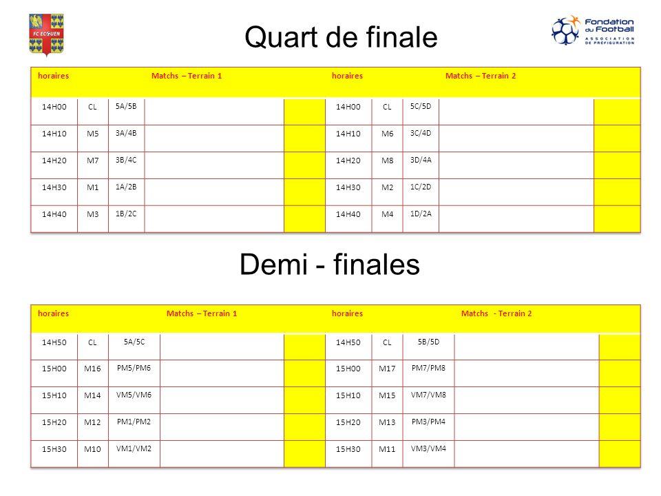 Quart de finale Demi - finales horaires Matchs – Terrain 1