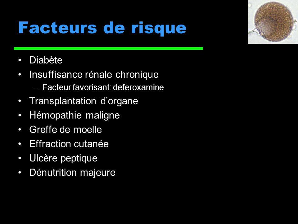 Facteurs de risque Diabète Insuffisance rénale chronique