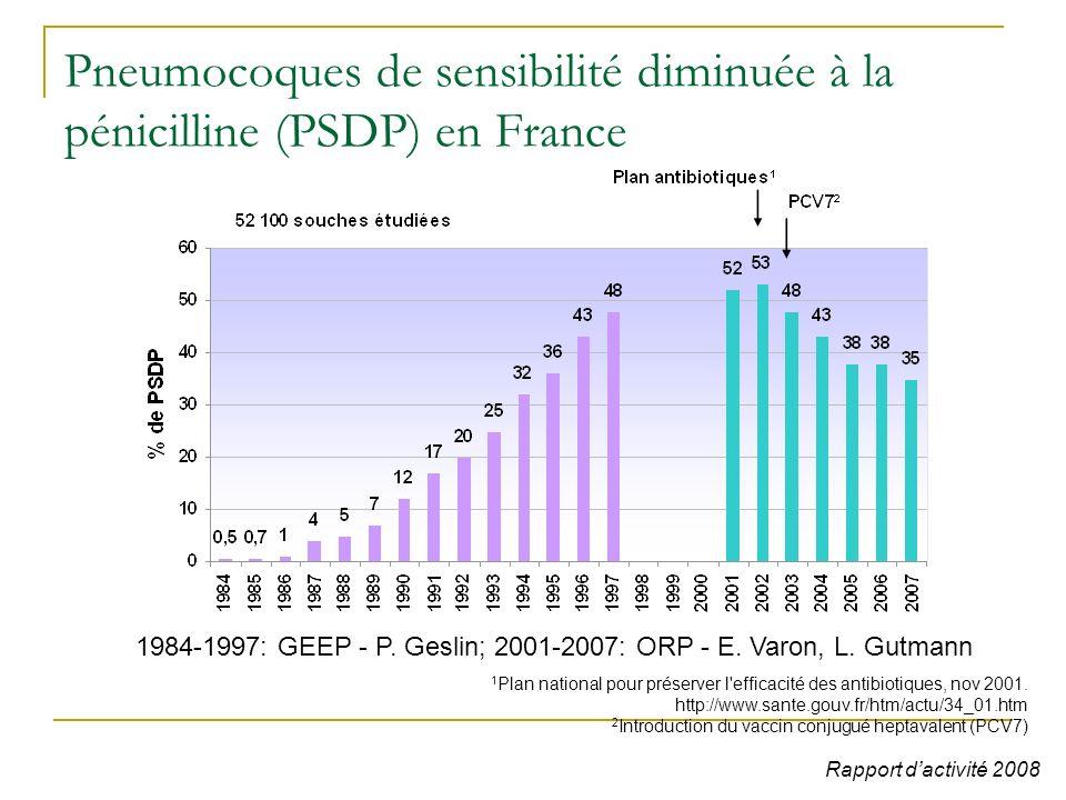 Pneumocoques de sensibilité diminuée à la pénicilline (PSDP) en France