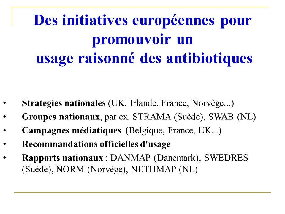 Des initiatives européennes pour promouvoir un usage raisonné des antibiotiques