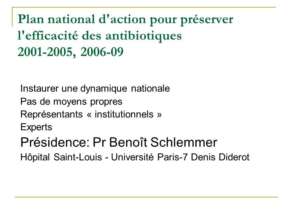 Plan national d action pour préserver l efficacité des antibiotiques 2001-2005, 2006-09