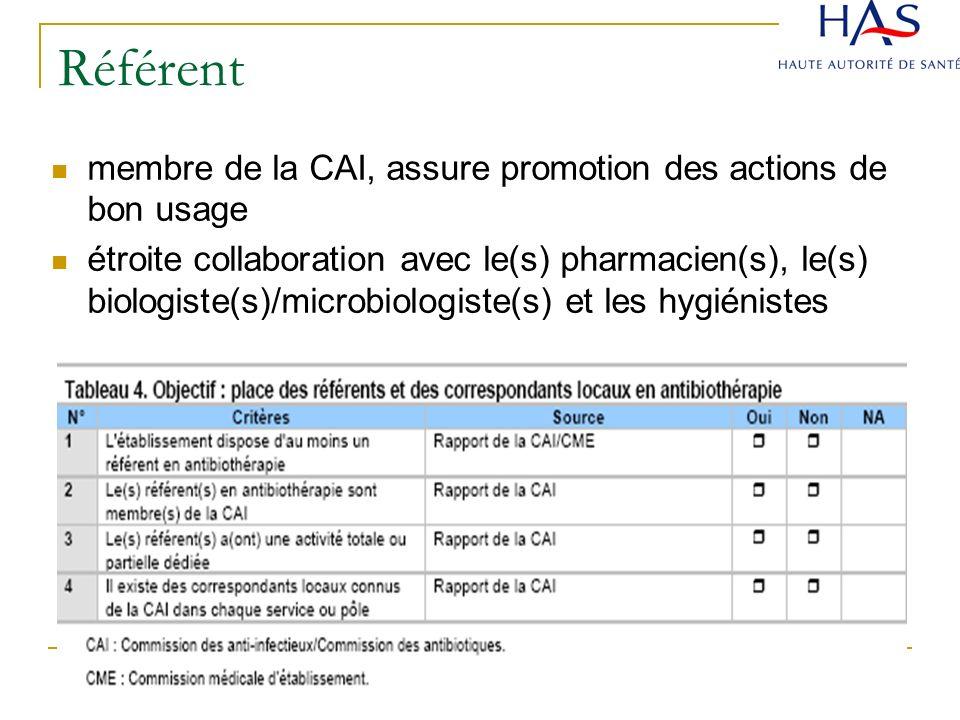 Référent membre de la CAI, assure promotion des actions de bon usage