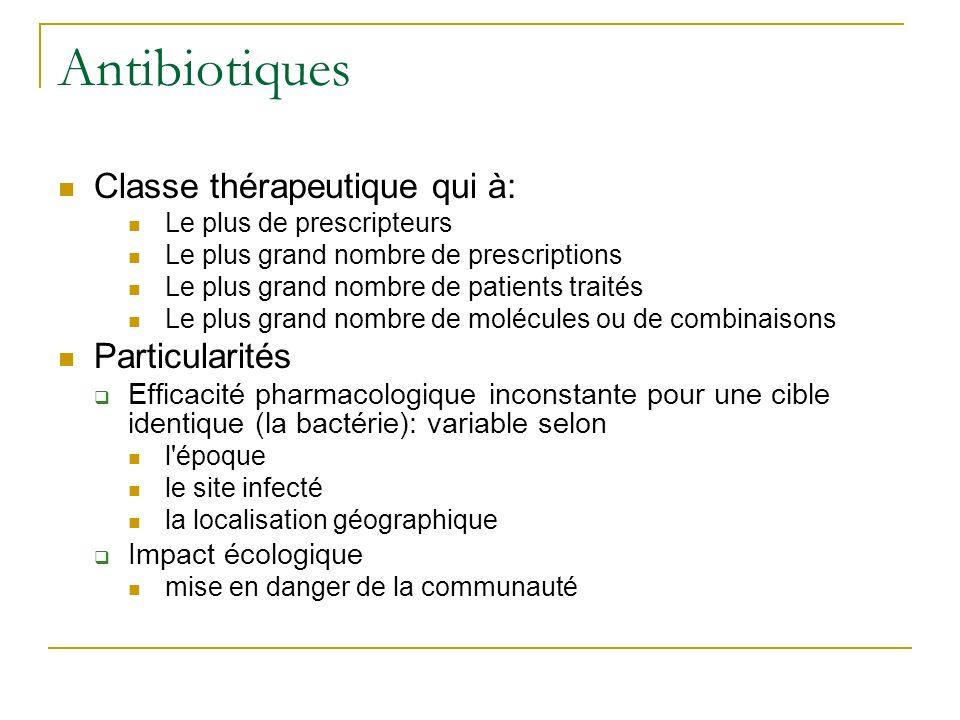Antibiotiques Classe thérapeutique qui à: Particularités